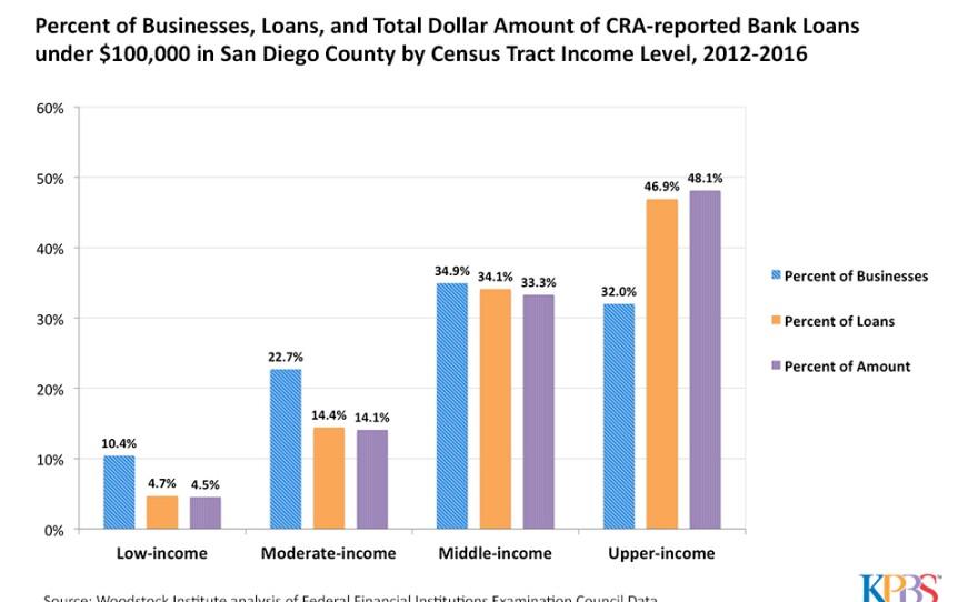 news-chart-Loans_10.jpg