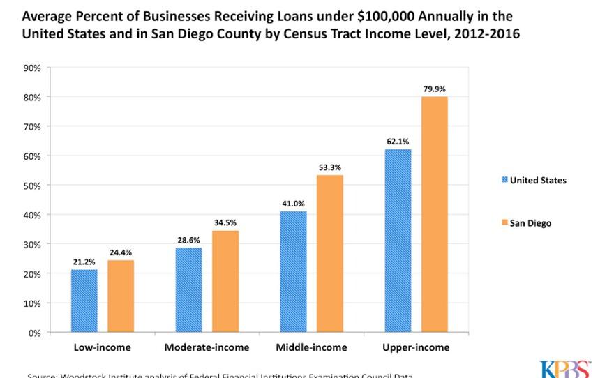 news-chart-Loans_11.jpg
