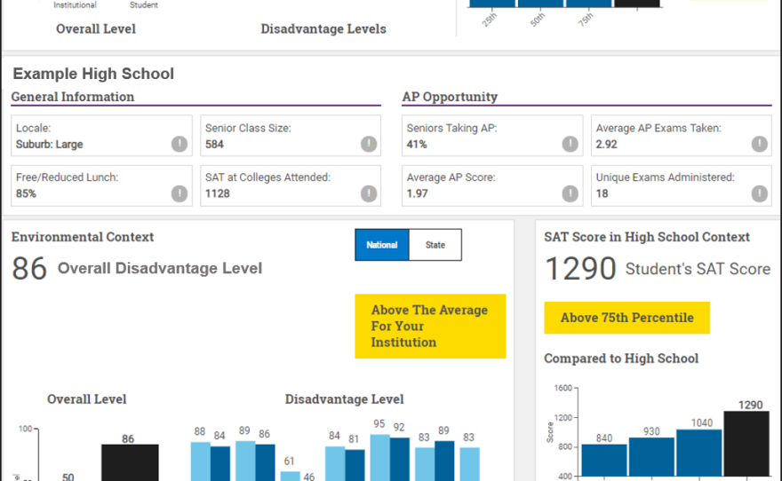 An example of what an Environmental Context Dashboard looks like.