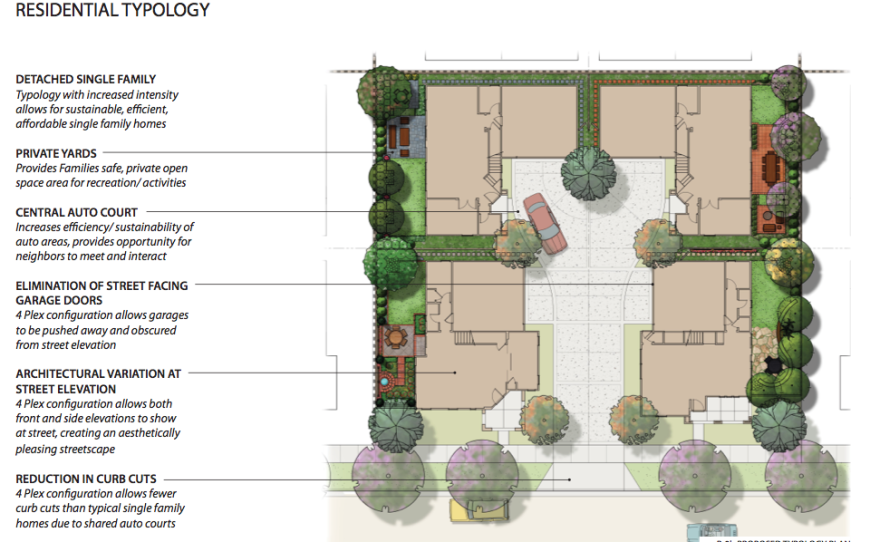 The architectural drawing of a four-home cluster for Village 2 in Otay Ranch.