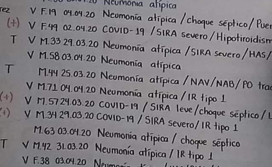 The list of diagnoses for patients in a public hospital in Tijuana, provided by a doctor who wanted to remain anonymous, April 2020.