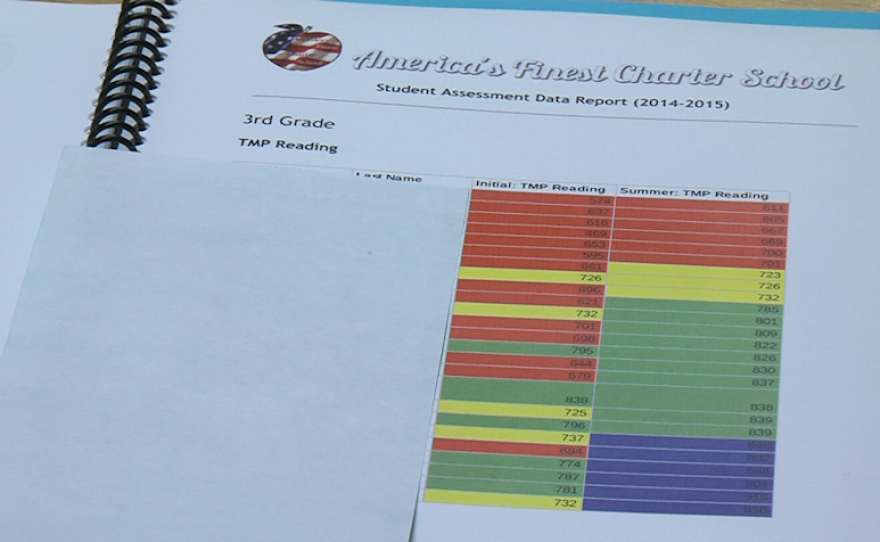 A spreadsheet showing the reading progress of America's Finest Charter School third-graders during the 2014-2015 school year is pictured, Nov. 2, 2015.