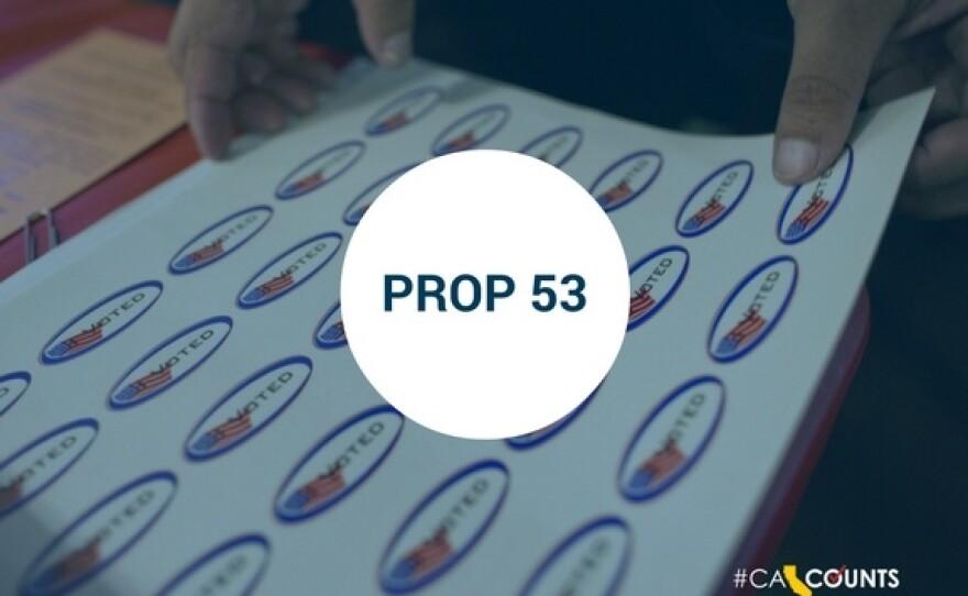 Proposition 53.