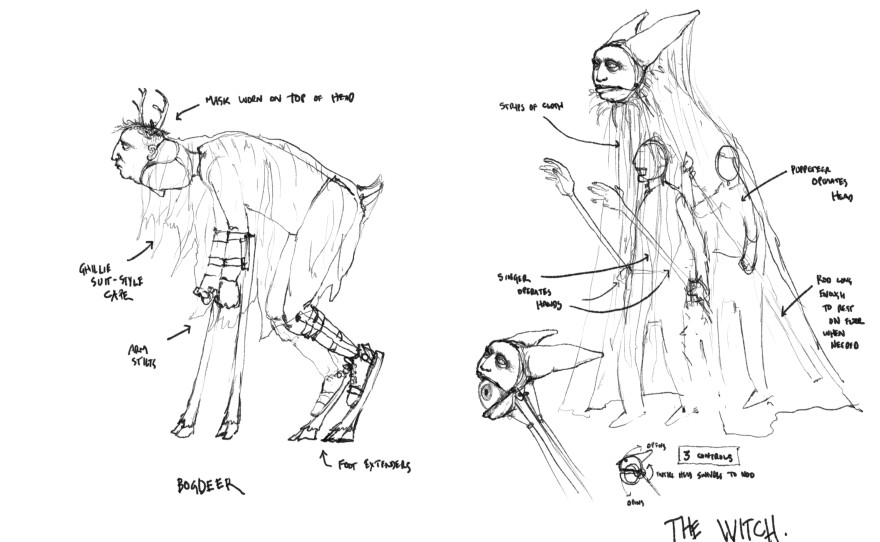 """Judd Palmer's designs for two of the puppet rigs used in """"Hansel and Gretel."""""""